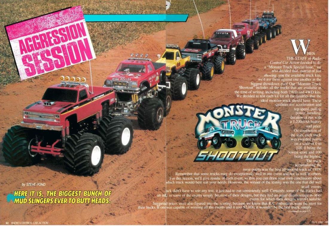 Vintage Rc Monster Trucks